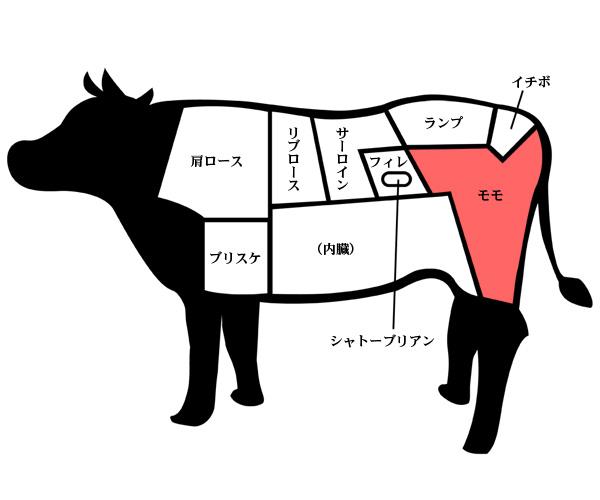 赤身もも肉