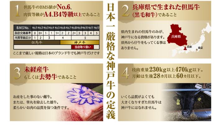 日本一厳格な神戸牛の定義