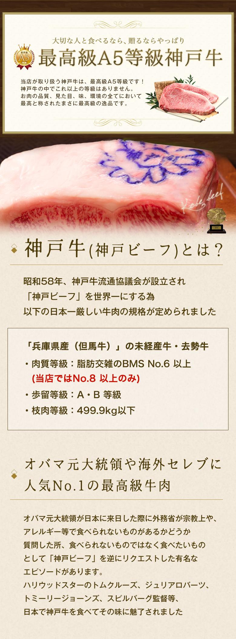 最高級A5等級神戸牛